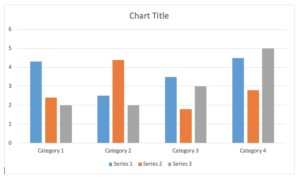bar chart that only uses color to convey information