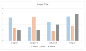 bar chart that uses color and pattern to convey information